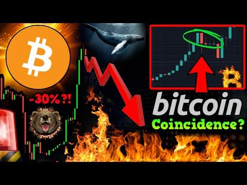 30% Bitcoin CORRECTION STILL POSSIBLE?! Crazy $BTC COINCIDENCE or Manipulation?