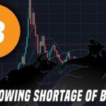 4 Million Bitcoin | The Growing Shortage of BTC