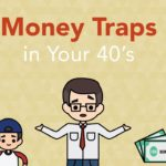 6 Money Traps to Avoid in Your 40s | Phil Town