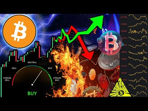 """Altcoin Sell-Off!? Time to BUY Bitcoin? Analyst Who Called 84% Drop Hints """"YES!"""""""