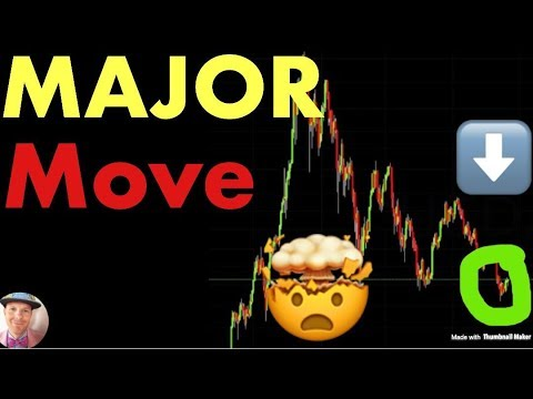 Attention: MAJOR Bitcoin Move Setting Up Right Now (Bitcoin Crash News)