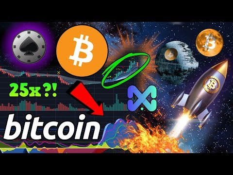 BEST BITCOIN Indicator Yet?! MAXIMIZE $BTC Profits with Market Cipher Strategy ?