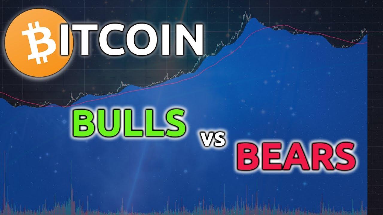 BITCOIN Bears vs. Bulls BTC price Update