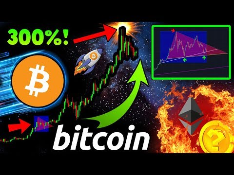 BITCOIN Could EXPLODE 300% IF THIS Pattern Plays Out!!! $BTC OTC ON FIRE ?