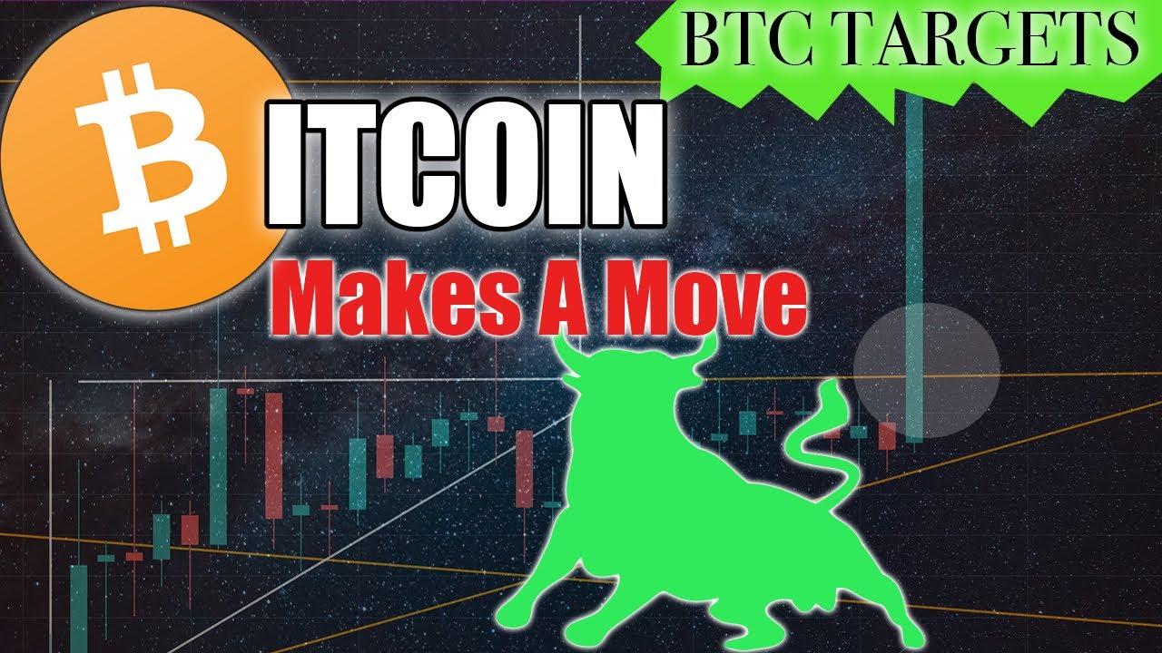BITCOIN HITTING TARGETS | What Next BTC Price