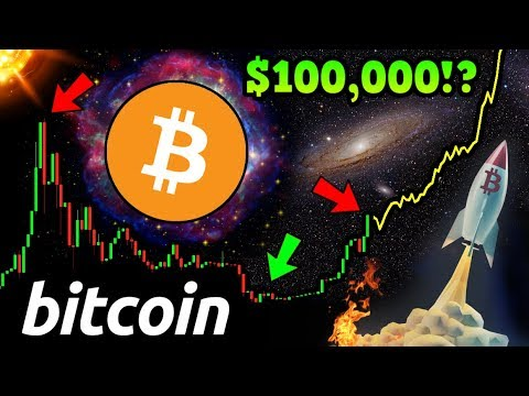 BITCOIN Price Target $100k! MASSIVE $BTC Accumulation! We Are JUST Getting Started!