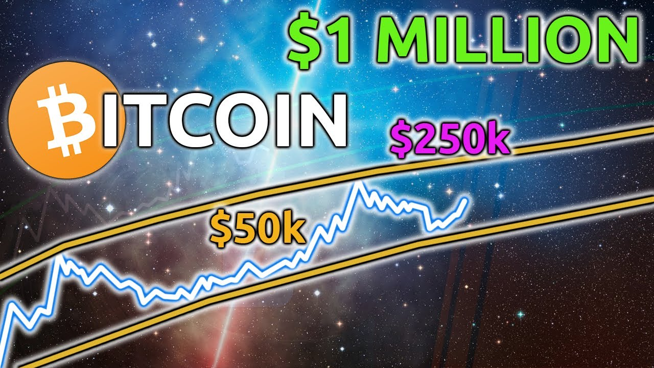 BITCOIN to $50k | $250k | $1 Million BTC