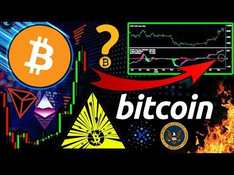 BUY Bitcoin NOW? Bullish Indicator Turns BEARISH! Bear Trap or Perfect Opportunity?