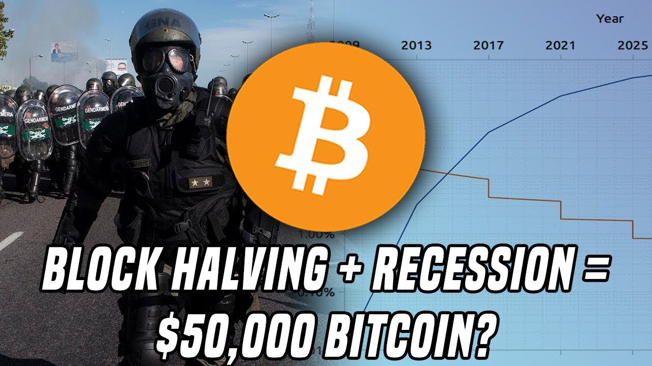 Bitcoin $50K | Will The Bitcoin 'Halving' And Economy Push Bitcoin Higher In 2020?