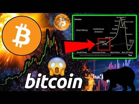 Bitcoin BEAR TRAP or $8.5k?! BE CAREFUL! SMART Money Knows EXACTLY What to Do!