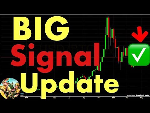 Bitcoin BIG Signal – Good News & Bad News