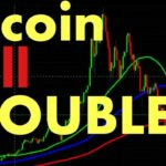Bitcoin Bull Trouble - Key Levels