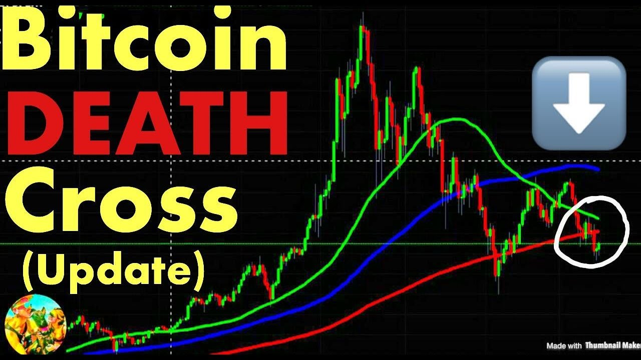 Bitcoin DEATH Cross (Update)