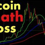Bitcoin DEATH Cross (Warning)
