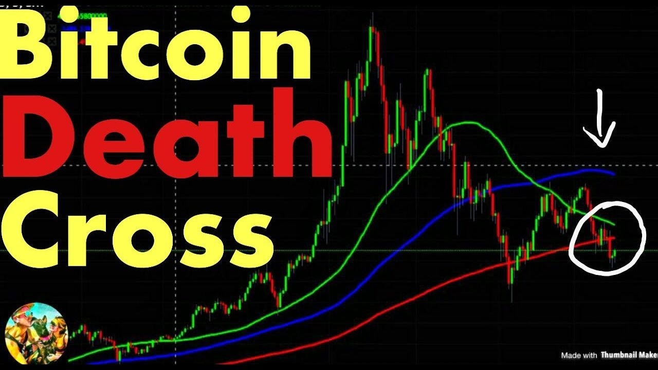Bitcoin DEATH Cross (Warning)