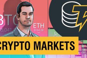 Bitcoin Futures & OTC Trades, Patrick Heusser on Bitcoin, New Support Level   Crypto Markets