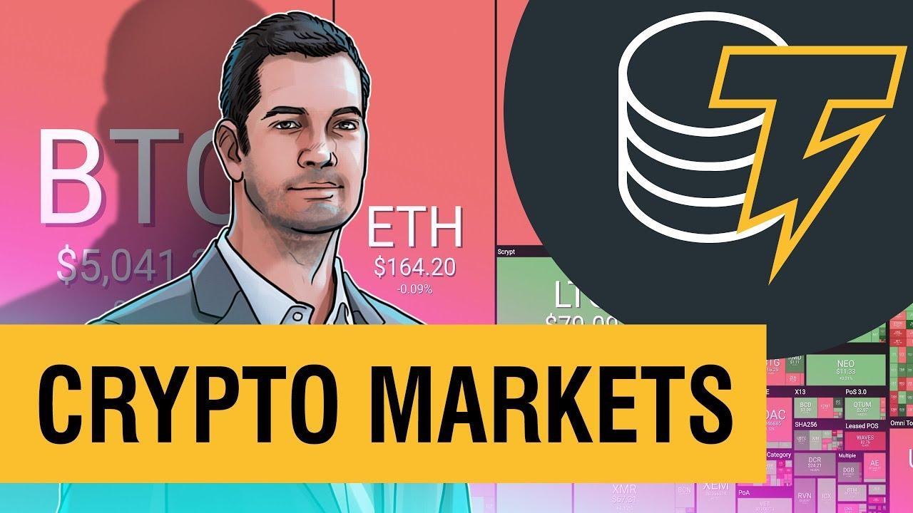 Bitcoin Futures & OTC Trades, Patrick Heusser on Bitcoin, New Support Level | Crypto Markets