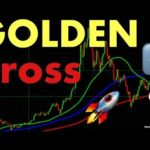 Bitcoin GOLDEN Cross - Opportunity Of a Lifetime