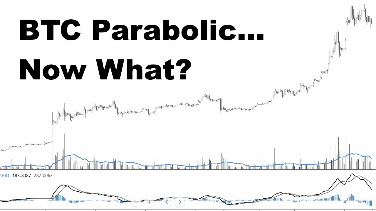Bitcoin Goes Parabolic.. Now What?