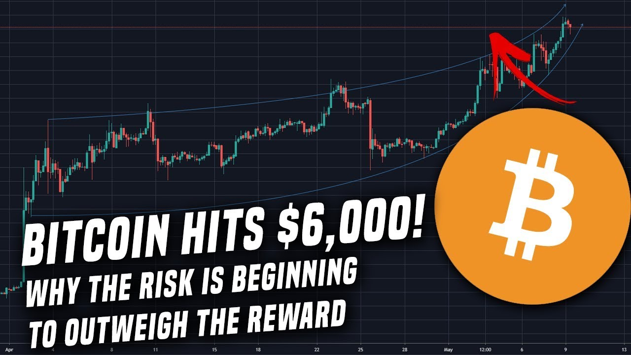 Bitcoin Hits $6,000 | Why the risk outweighs reward in the short-term