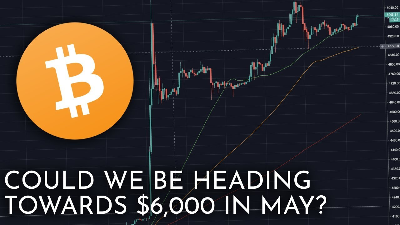 Bitcoin Holds Its Gains | Is $6,000 in the crosshairs for May?