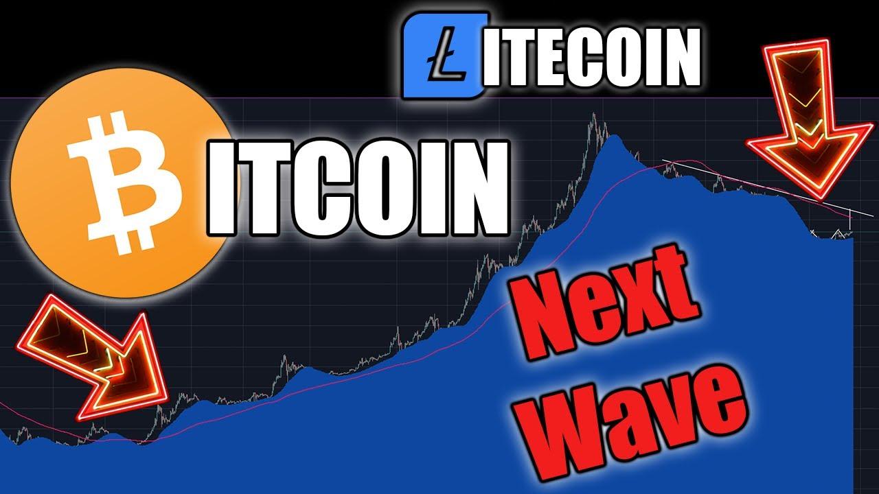 Bitcoin Moving Average Prepares For Next Wave | BTC / LItecoin Price Update
