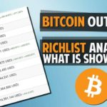 Bitcoin Outlook + What The Richlist Shows You