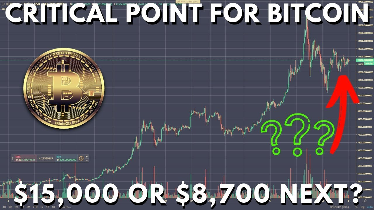Bitcoin Price at CRITICAL POINT! BTC to $15,000 or $8,700 NEXT? Technical Analysis