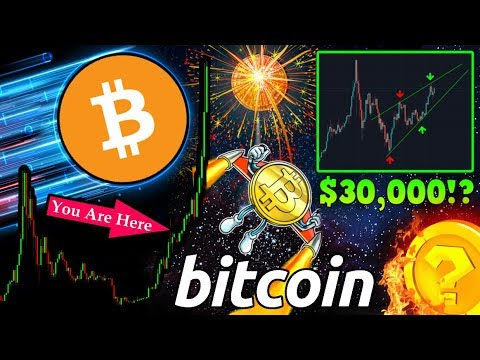 Bitcoin Ready for PARABOLIC RUN Straight to $30k!? What Will Happen to ALTCOINS?!