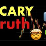 Bitcoin SCARY Truth Will Blow Your Mind