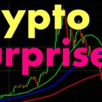 Bitcoin Surprise In Charts - Important Meaning Explained