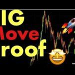 Bitcoin & Crypto Market Eyes BIG Move Ahead