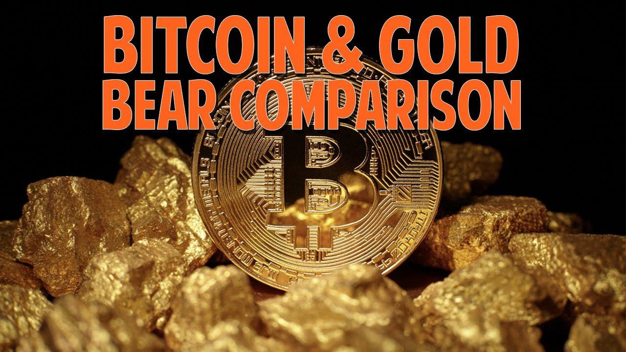 Bitcoin & Gold Bear Market Comparison