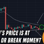 "Bitcoin is at a ""Make or Break"" Moment 