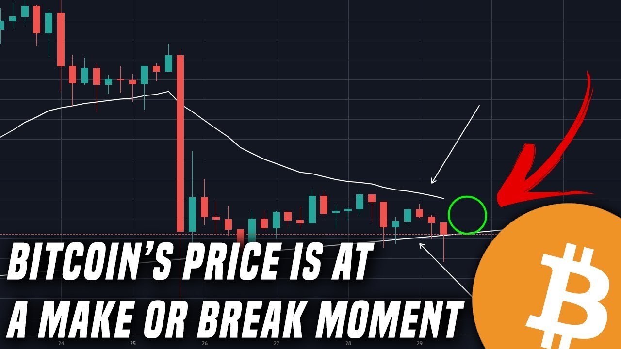 """Bitcoin is at a """"Make or Break"""" Moment 