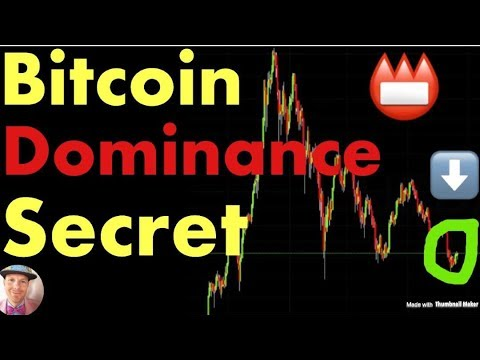 Bitcoin's Dominance - What You MUST Know