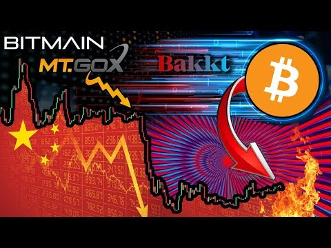 China: Bad News for Crypto! Should You Be Worried? Bitcoin 'Mirror World' Theory ?