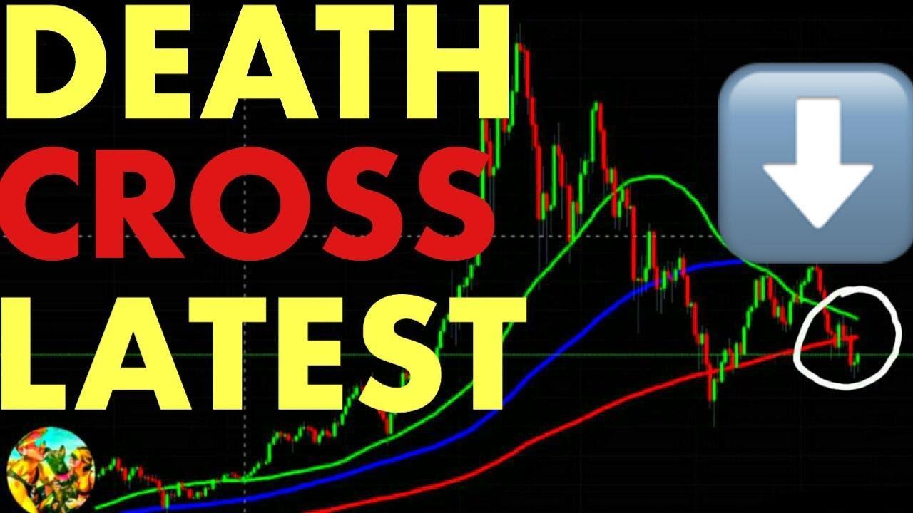DEATH CROSS Will Keep Pushing Bitcoin Down?