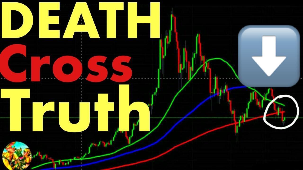 DEATH Cross Truth for Bitcoin