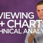 Ep 149: Reviewing 20+ Stock Charts [Technical Analysis]