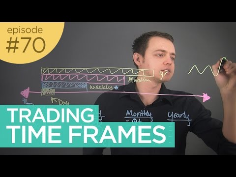 Ep #70: Trading Time Frames in the Stock Market