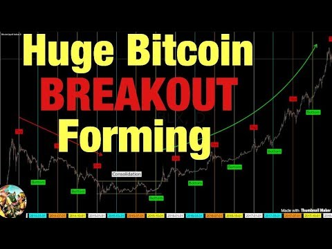 HUGE Bitcoin Breakout Forming - $14,300 Target