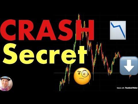 Hidden Secret Behind Bitcoins Recent Crash