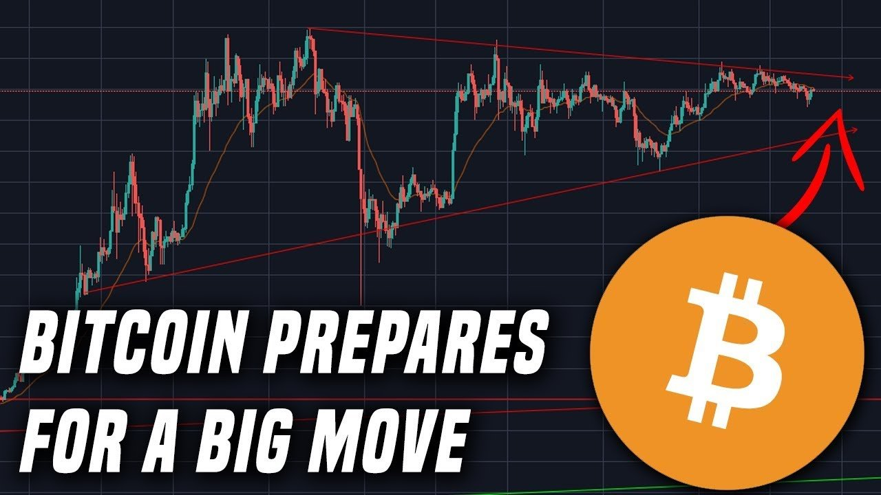 Is Bitcoin Set For A Big Move? | Here's why I'm waiting for a clear trend to form