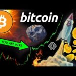 LAST Chance to BUY BITCOIN CHEAP!? 🚀 Institutional Demand EXPLODES! [PROOF]