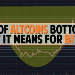 Lots Of Altcoins Bottomed Out? What it means for Bitcoin