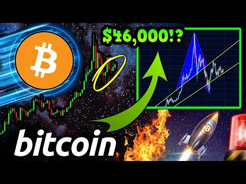 MASSIVE Bitcoin Move Incoming! $46k BTC THIS YEAR if THIS PATTERN Plays Out! ?