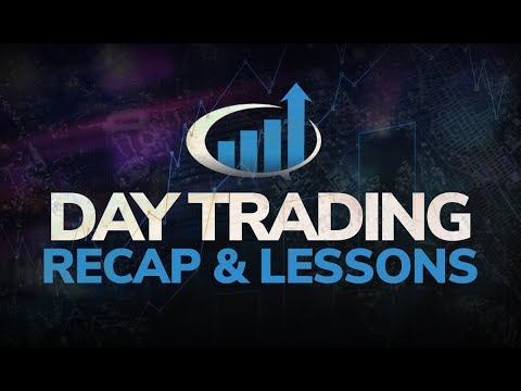 Momentum Trading Recap - $AMRS $FTFT $CAG $WTW $GLG