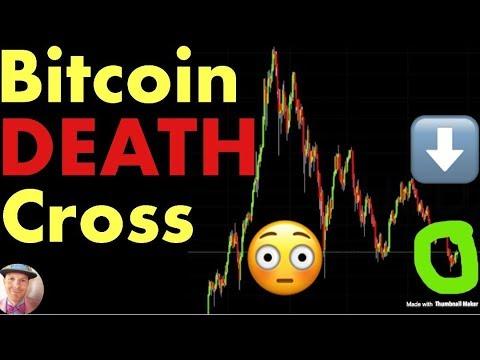 New Bitcoin DEATH Cross (Warning)