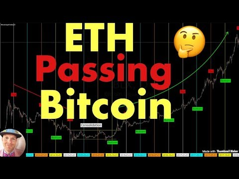 SURPRISING REALITY OF WHEN ETHEREUM WILL PASS BITCOIN